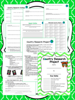Editable Country Research Project 9-12 CCSS Aligned - Rubrics & Differentiation
