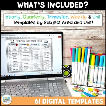 Editable Curriculum Planning Guides – Click, Type, Print Templates!