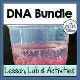 DNA, RNA & Protein Synthesis Unit