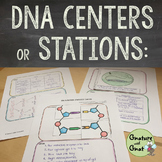 Editable DNA & RNA Review Centers or Stations