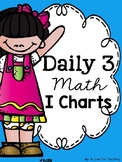 Daily 3 Math I Chart {Editable}