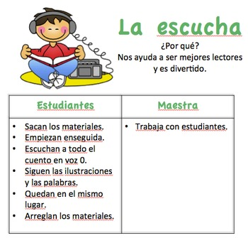 Editable Daily 5 I Can Center Posters in Spanish