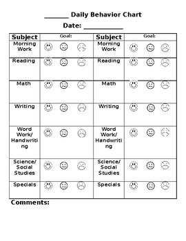 Editable Daily Behavior Chart by Subject Area