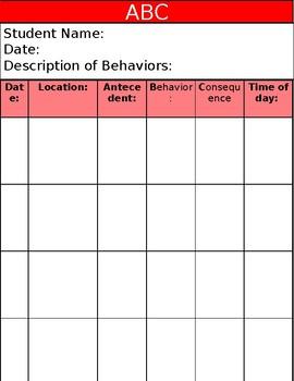 Editable Data Sheets