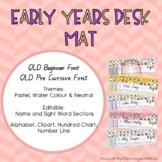 Editable Desk Mats - QLD