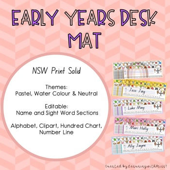 Editable Desk Mats - NSW