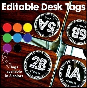 Editable Desk Tags for Cooperative Learning