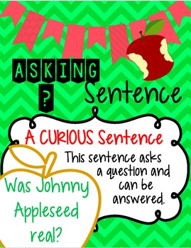 Types of Sentences-Write the Room: Editable and Differentiated