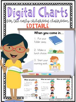 Editable Digital Charts