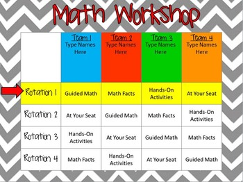 Digital Math Workshop Rotation Board for Interactive Whiteboards