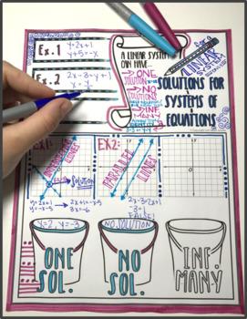 Editable Doodle Note Templates SET 1