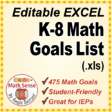 Editable EXCEL K-8 Common Core Math Goals List (.xls)