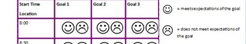 Editable Early Childhood Behavior Tracking Sheet