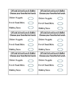 Editable Election Lunch Ballot