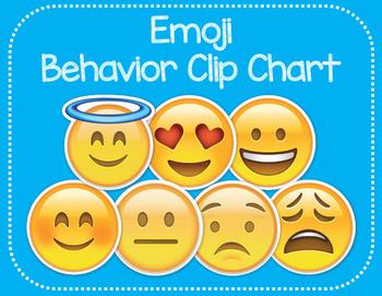 Editable Emoji Behavior Clip Chart