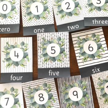 Editable Eucalyptus Leaf Number Posters 0-10