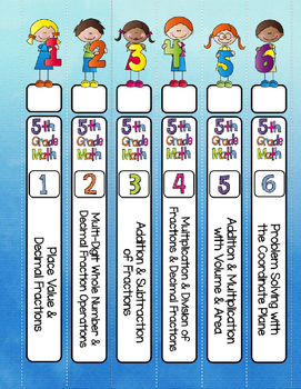 Editable FIFTH Grade Math Engage New York Binder Covers - Watercolor