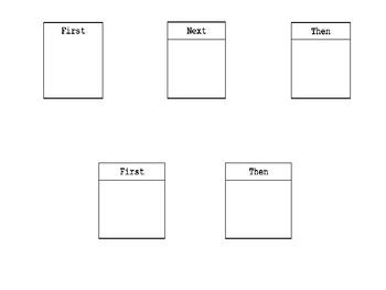 Editable First/Then Reinforcement Board