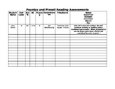 Editable Fountas and Pinnell Record Sheet