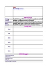 Gifted and Talented Lesson Plan