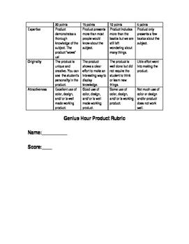 Editable Genius Hour Product Rubric