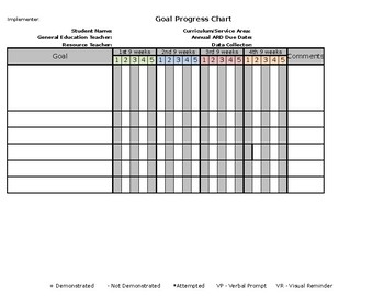 Editable Goal Data Collection Chart 4 out of 5 Trials - Special Education