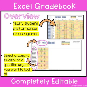 Editable Grade Book- with report card comments