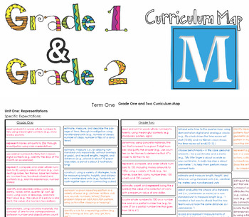 Editable Grade One and Two Curriculum Map - Ontario Math