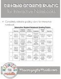 Editable Grading Rubric for Interactive Notebooks