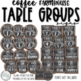 Editable Group Labels | Coffee Farmhouse