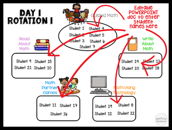 Editable Guided Math Rotation Template