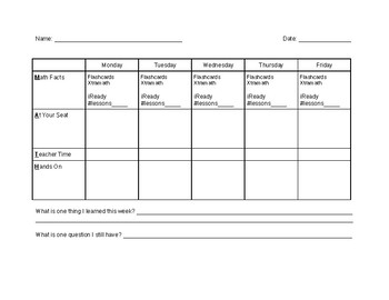 Editable Guided Math Student Tracker