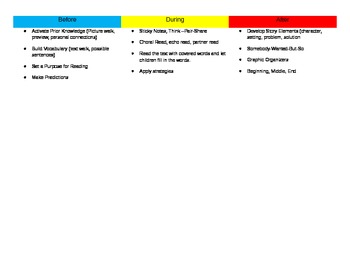 Editable Guided Reading Weekly Plan Small Groups