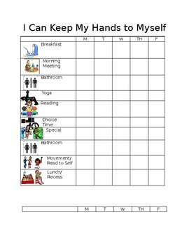 Editable Hands to Self Incentive Chart