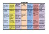 Editable Homework Matrix linked to Year 6 Australian Curriculum