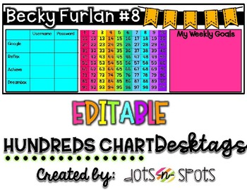 Editable Hundreds Chart Desk Tags