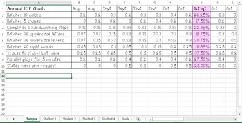 Editable IEP Goal Data Spreadsheet