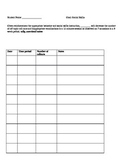 Editable IEP data sheet, calling out, vocalizations