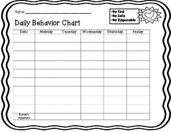 Editable Individual Behavior Chart