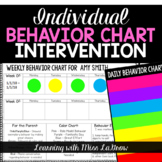 Editable Individual Behavior Chart Plan Intervention with Clip Chart