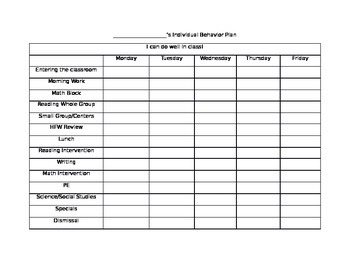 Editable Individual Behavior Plan