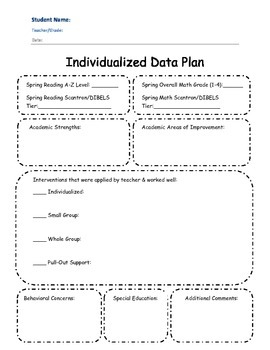 Editable Individualized Data Plan/End of Year Student Snapshot