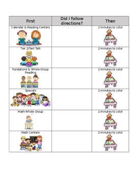 Editable Indivudal Behavior Plan