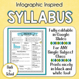 Editable Infographic Style Syllabus