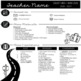 Editable Infographic Syllabi Bundle