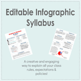 Editable Infographic Syllabus