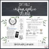 Editable Infographic Syllabus