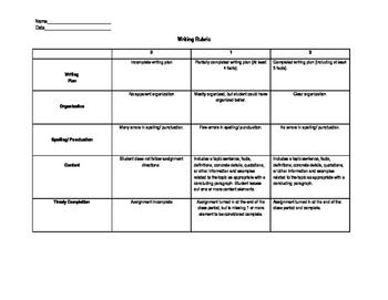 Editable Informational Writing Rubric