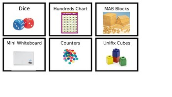 Editable Instructional Then and Next Mat with Clip Art