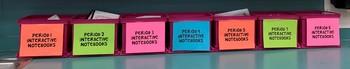 Editable Interactive Notebook Bin Signs